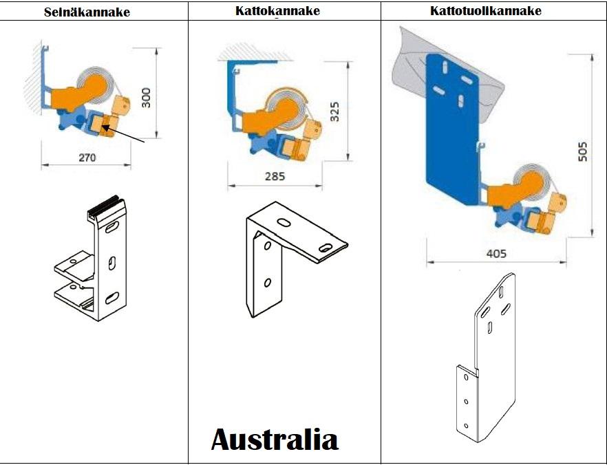 Nivelvarsimarkiisi Australia kannakkeet