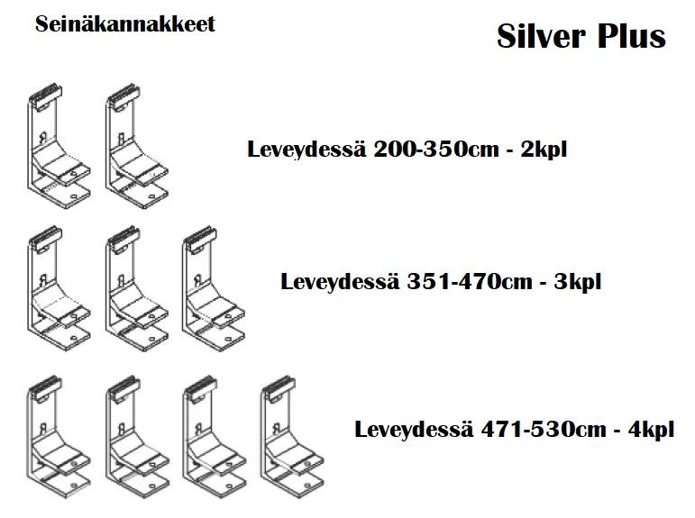 Terassimarkiisi Silver Plus seinäkannakkeet